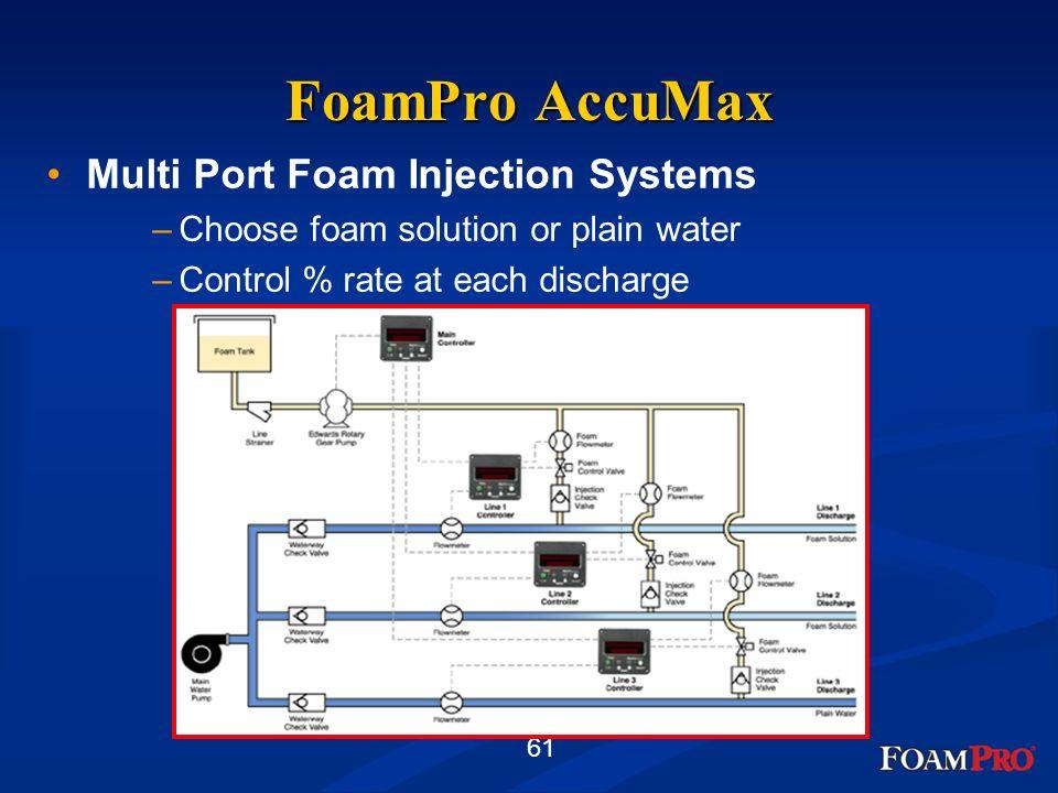 FoamPro AccuMax Multi Port Foam Injection Systems