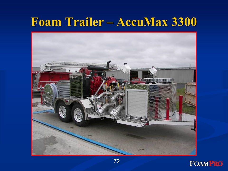 Foam Trailer – AccuMax 3300