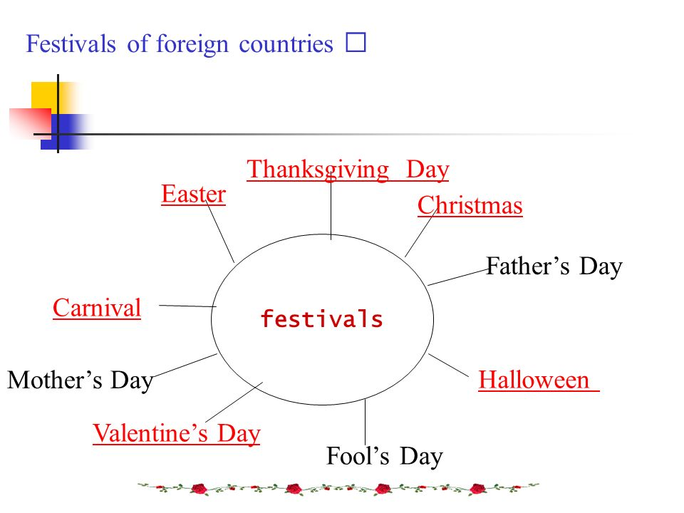 Festivals of foreign countries 