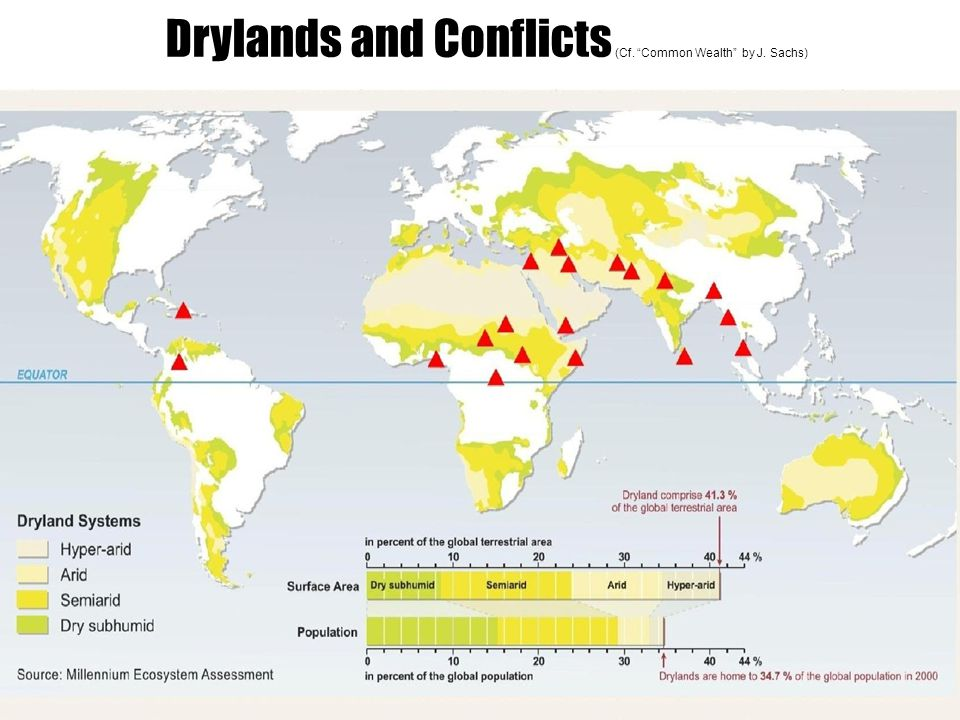 Drylands and Conflicts (Cf. Common Wealth by J. Sachs)