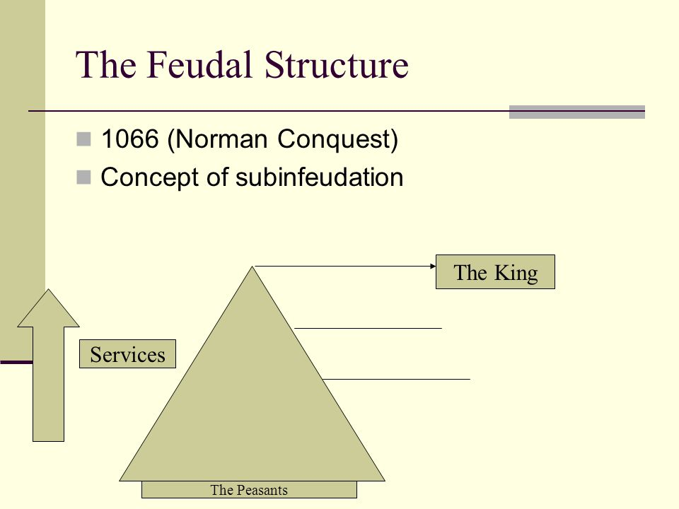 The Feudal Structure 1066 (Norman Conquest) Concept of subinfeudation