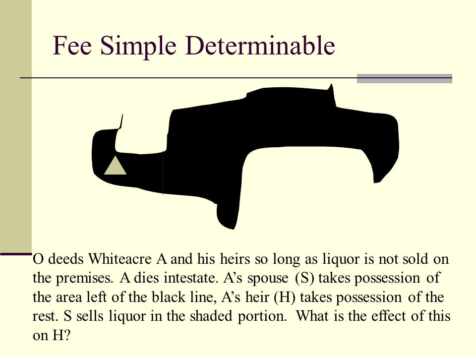 Fee Simple Determinable