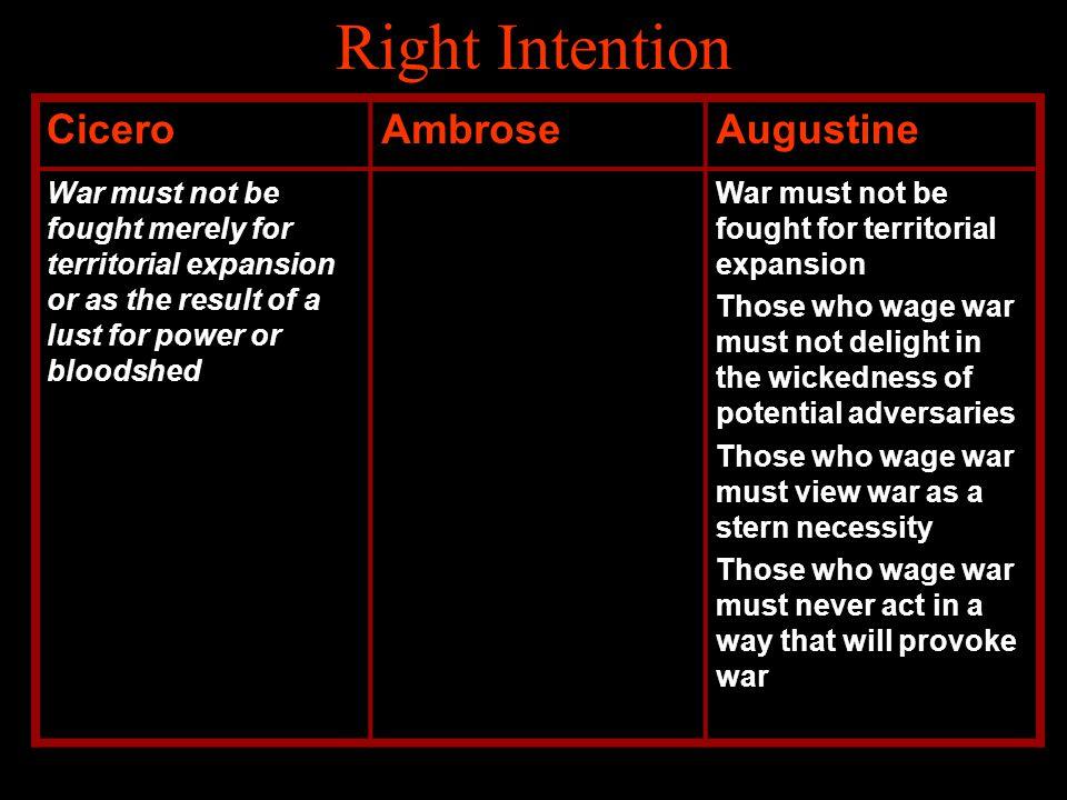 Right Intention Cicero Ambrose Augustine