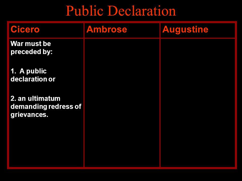 Public Declaration Cicero Ambrose Augustine War must be preceded by: