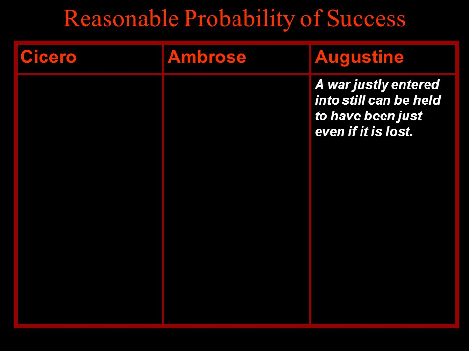 Reasonable Probability of Success