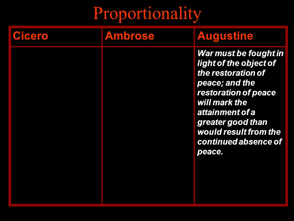 Proportionality Cicero Ambrose Augustine