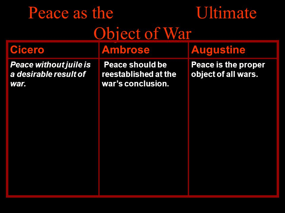 Peace as the Ultimate Object of War