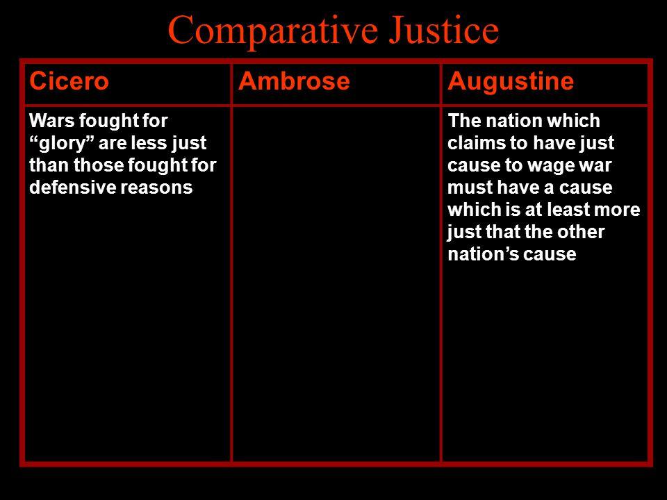 Comparative Justice Cicero Ambrose Augustine