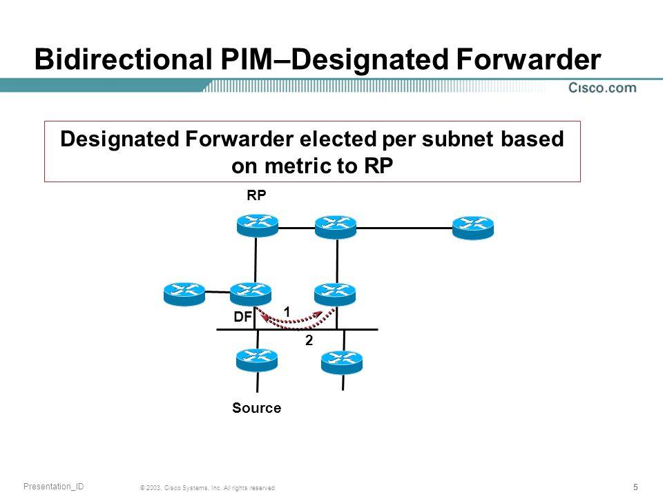 Bidirectional PIM–Designated Forwarder