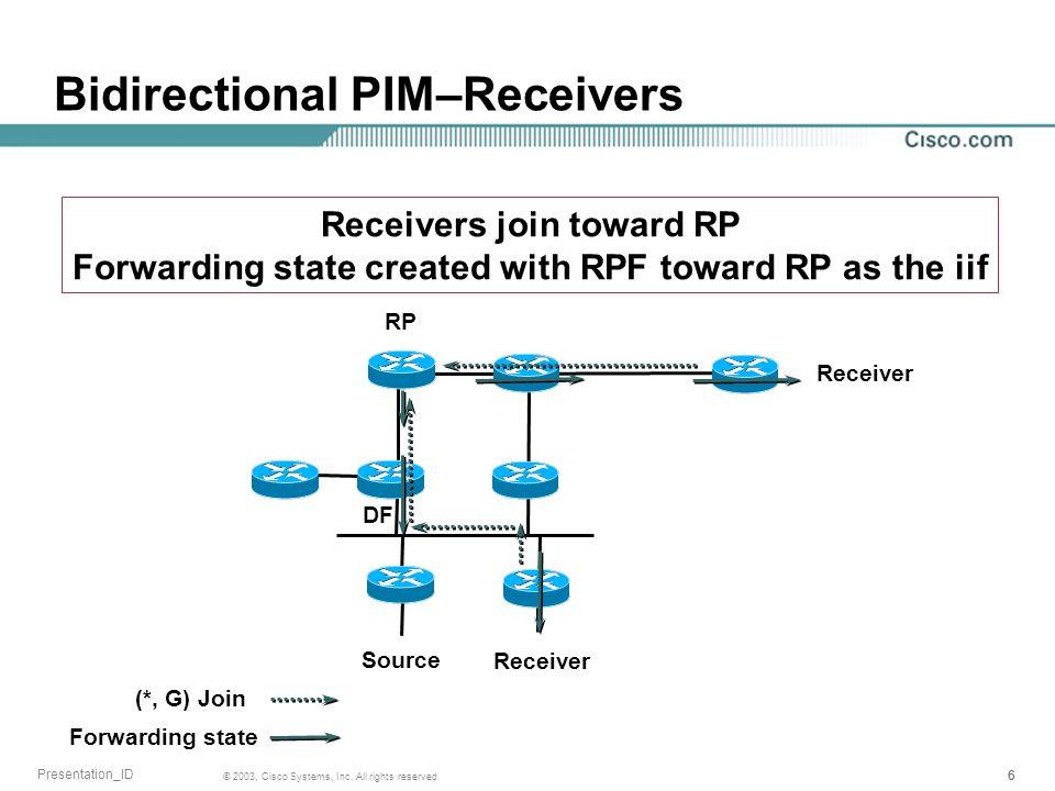 Bidirectional PIM–Receivers