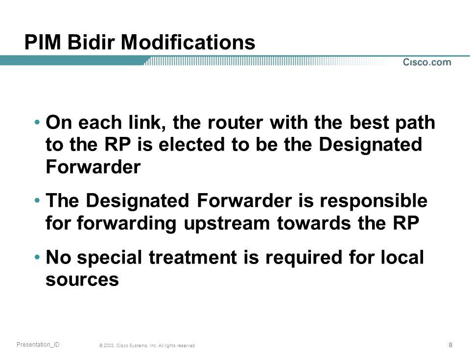 PIM Bidir Modifications
