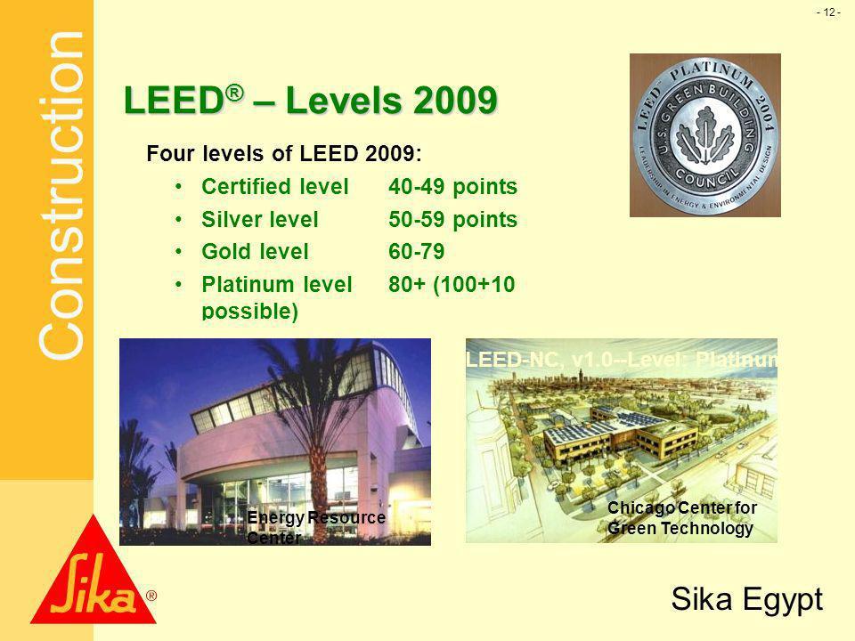 Us Green Building Council Usgbc Ppt Download