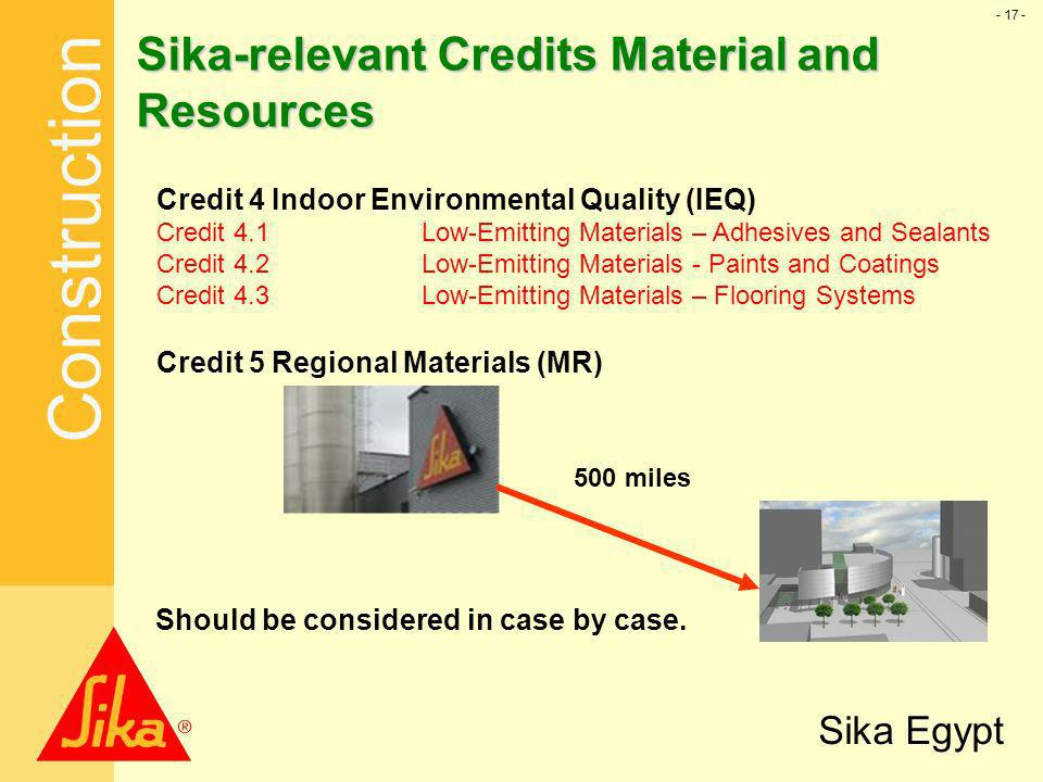 Sika-relevant Credits Material and Resources