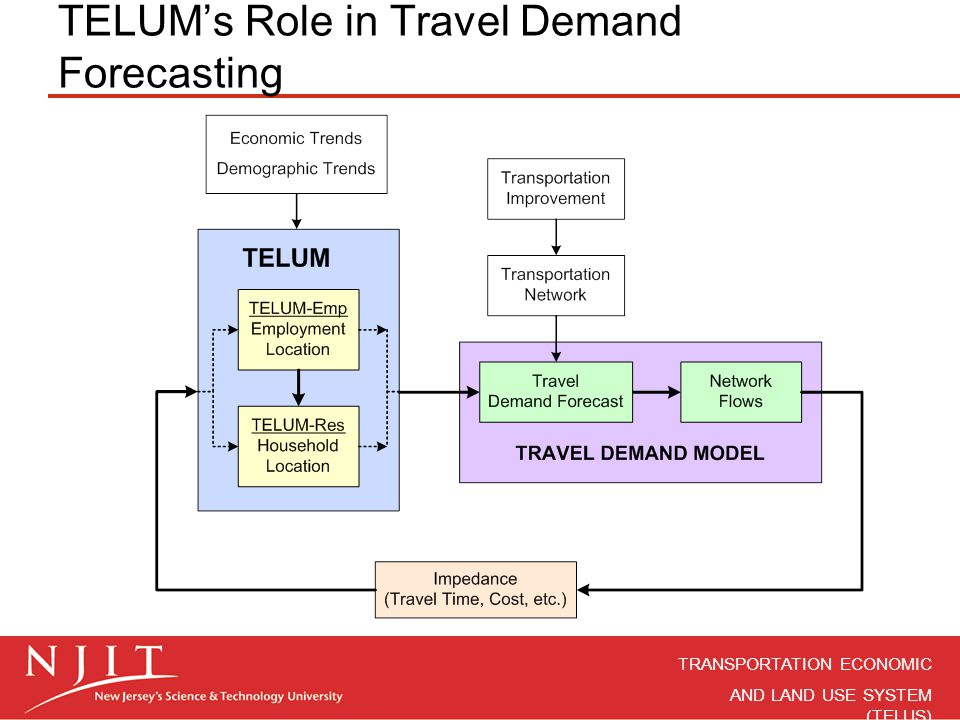 TELUM's Role in Travel Demand Forecasting