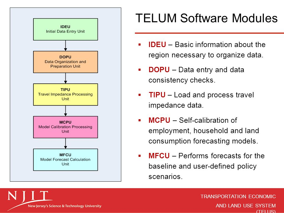 TELUM Software Modules
