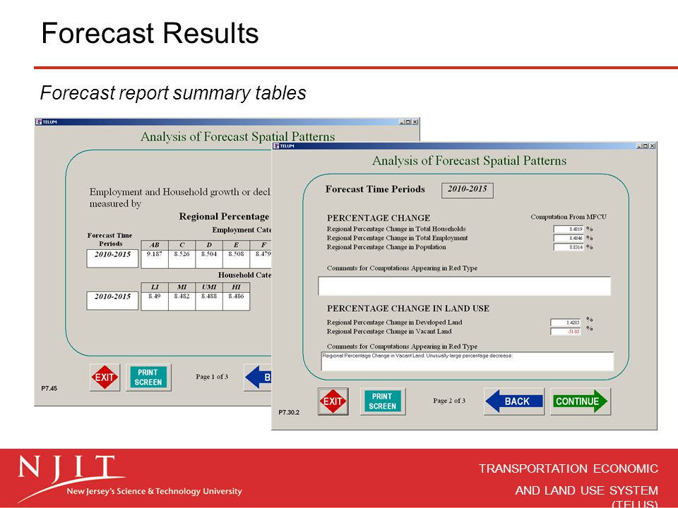 Forecast Results Forecast report summary tables