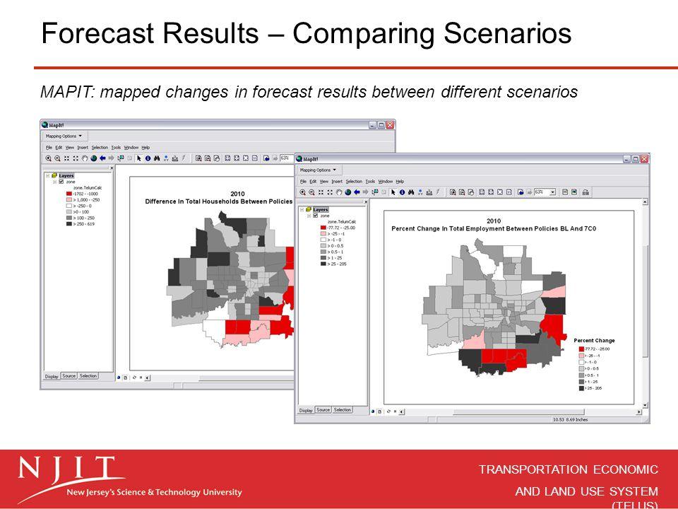 Forecast Results – Comparing Scenarios