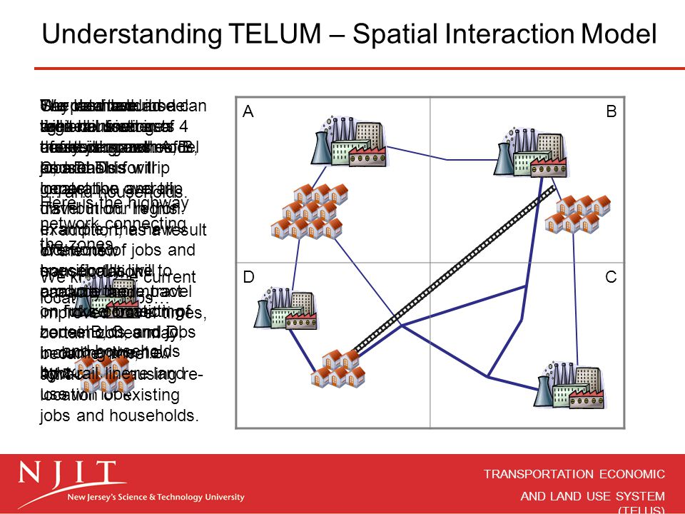 Understanding TELUM – Spatial Interaction Model