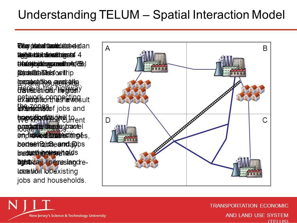 Understanding TELUM – Spatial Interaction Model