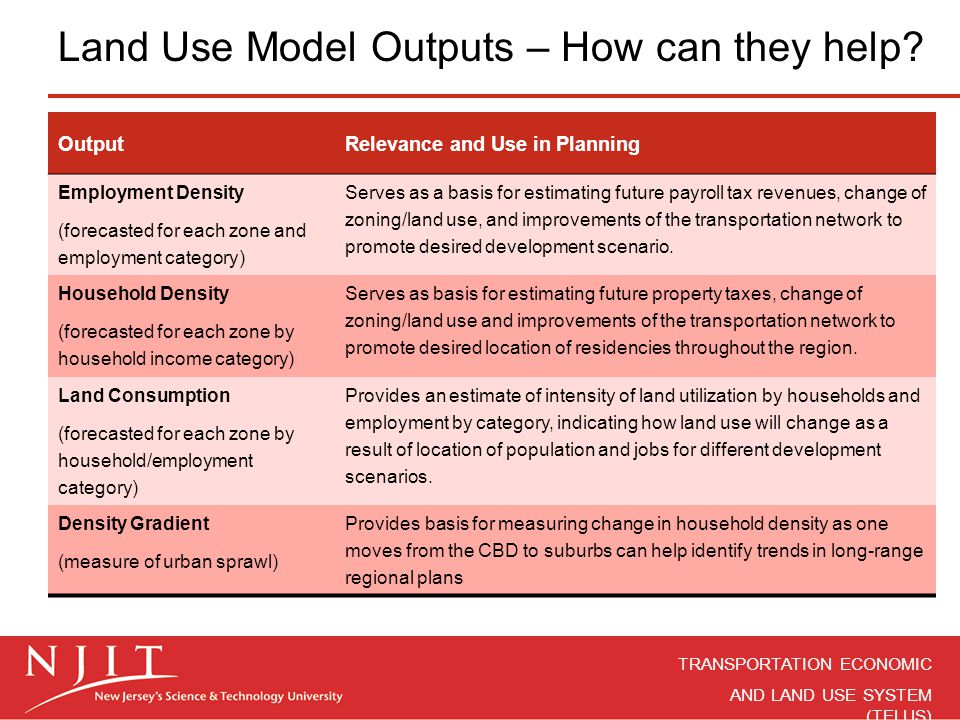 Land Use Model Outputs – How can they help