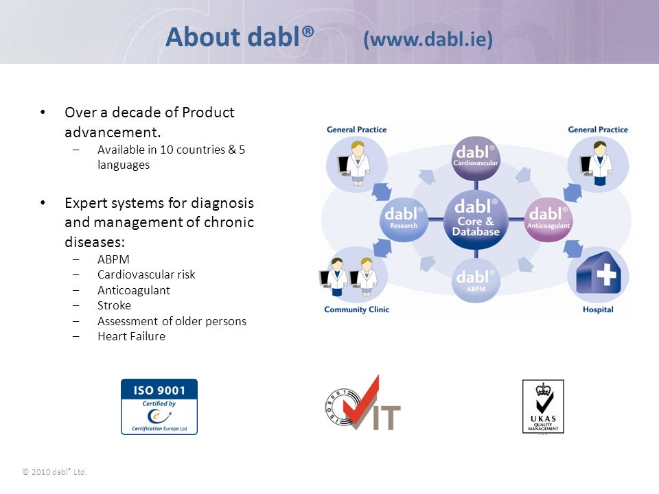 About dabl® (www.dabl.ie)