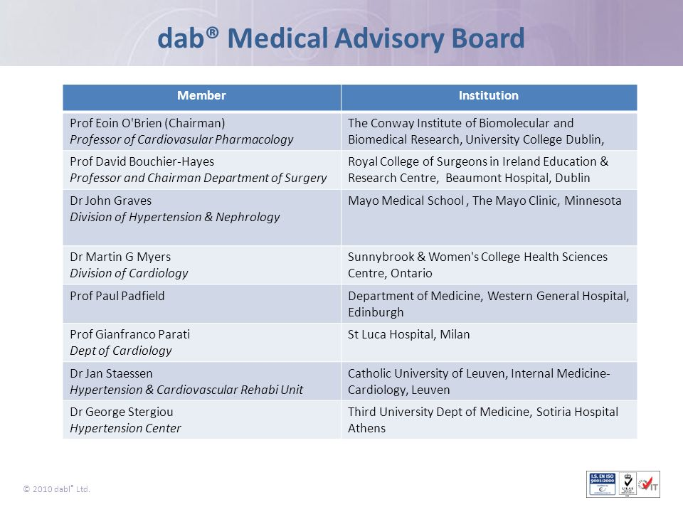 dab® Medical Advisory Board