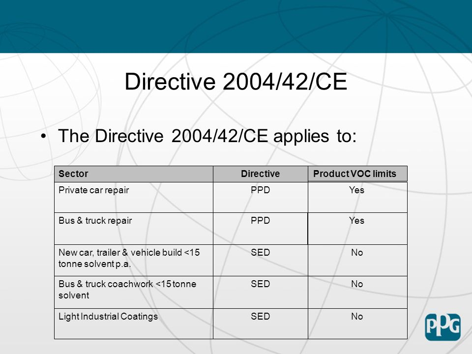 Directive 2004/42/CE The Directive 2004/42/CE applies to: No SED