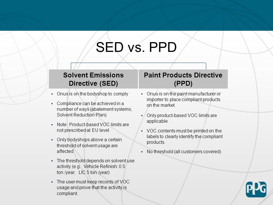Solvent Emissions Directive (SED) Paint Products Directive (PPD)