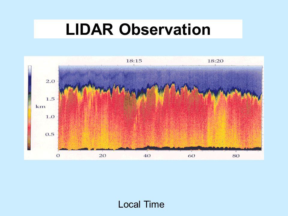 LIDAR Observation Local Time