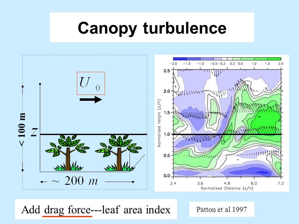 Add drag force---leaf area index