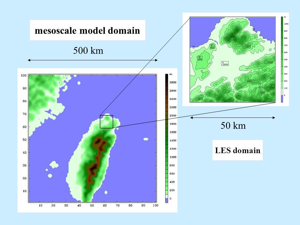 mesoscale model domain