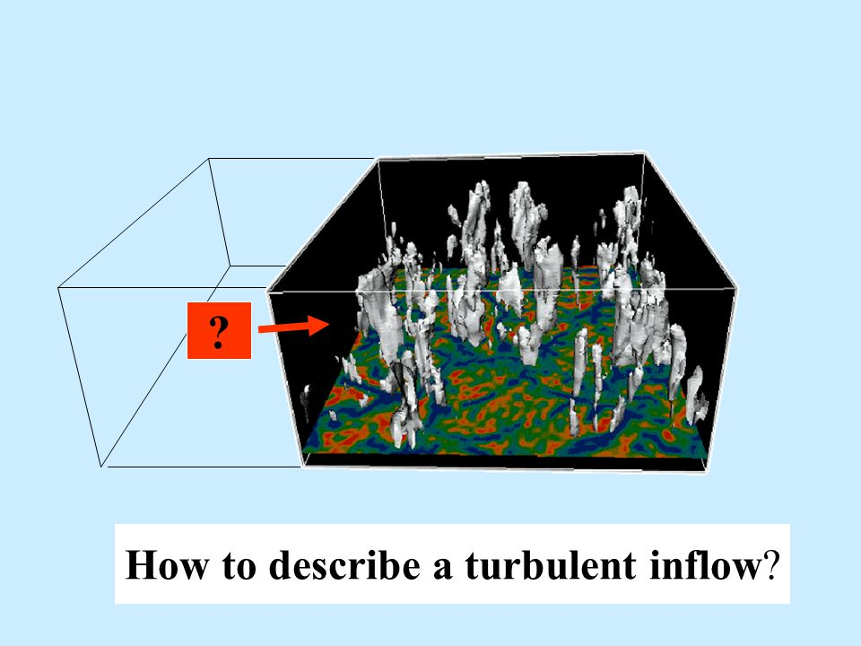 How to describe a turbulent inflow