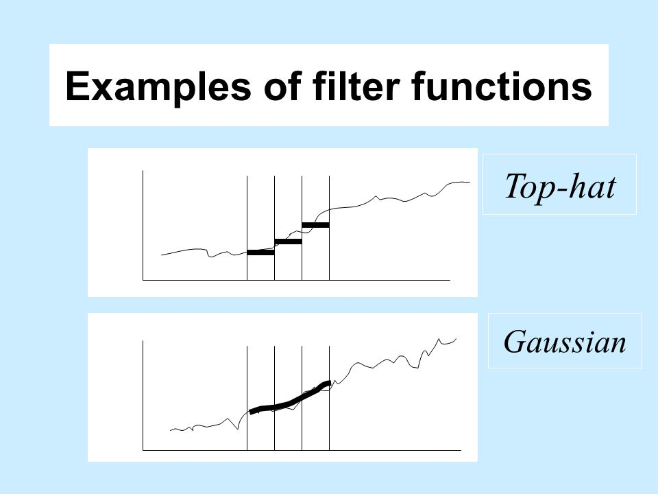 Examples of filter functions