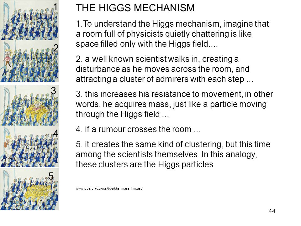 1 THE HIGGS MECHANISM.