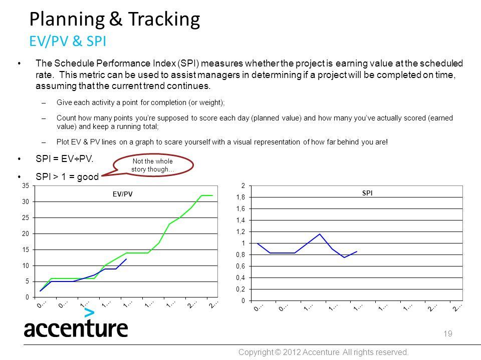 Planning & Tracking EV/PV & SPI