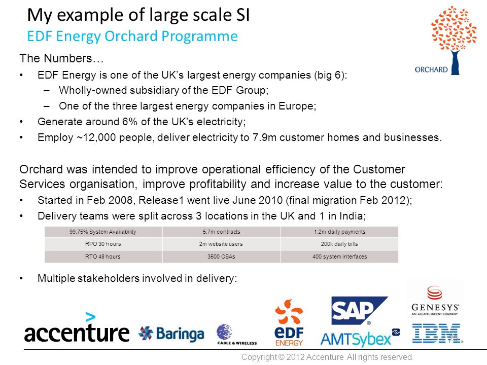 My example of large scale SI EDF Energy Orchard Programme