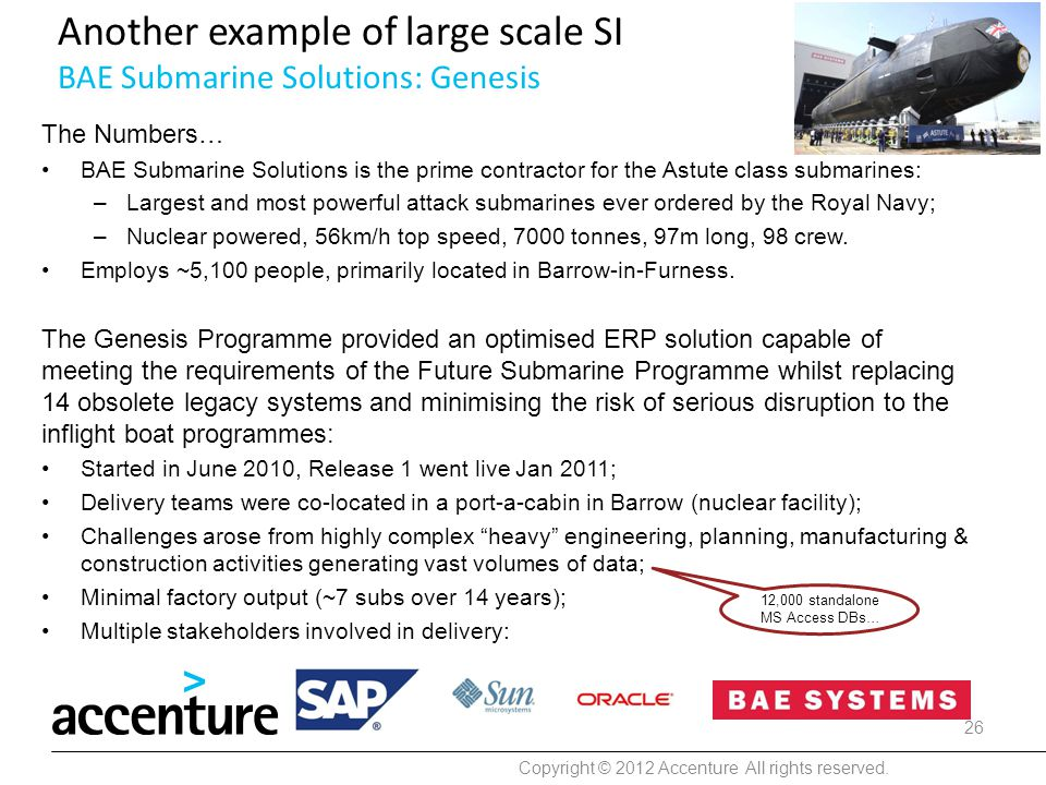 Another example of large scale SI BAE Submarine Solutions: Genesis