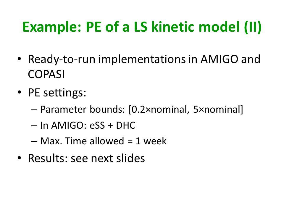 Example: PE of a LS kinetic model (II)