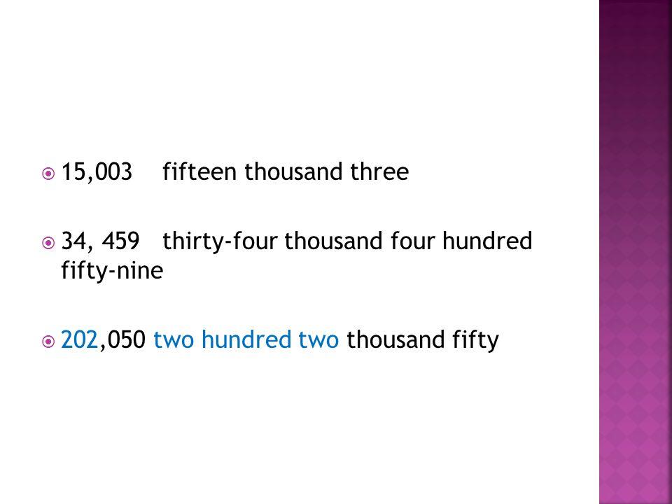 15,003 fifteen thousand three