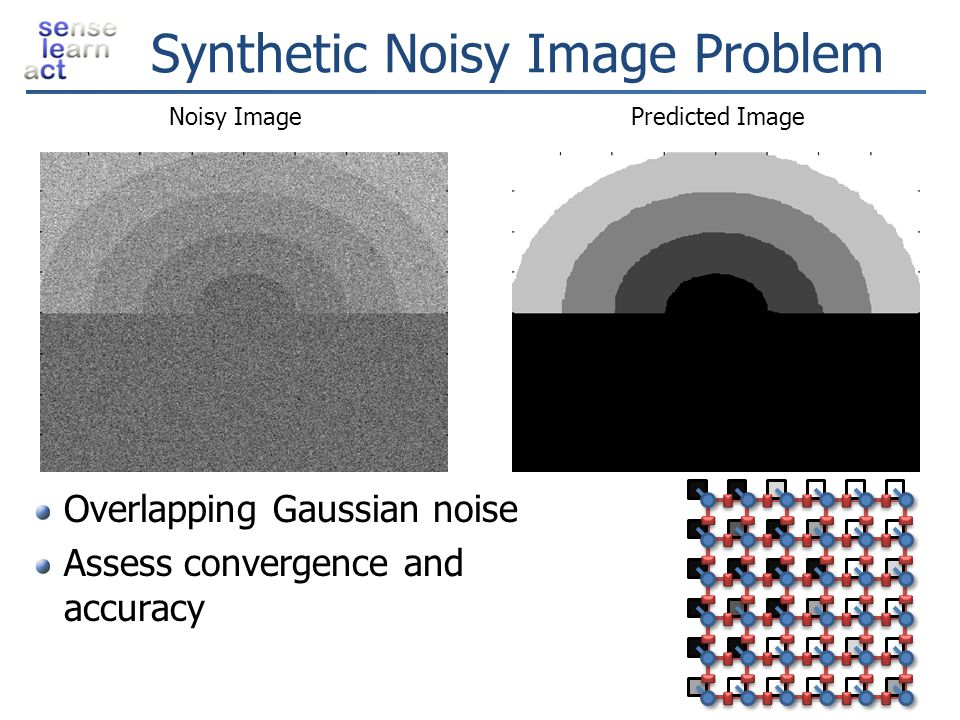 Synthetic Noisy Image Problem