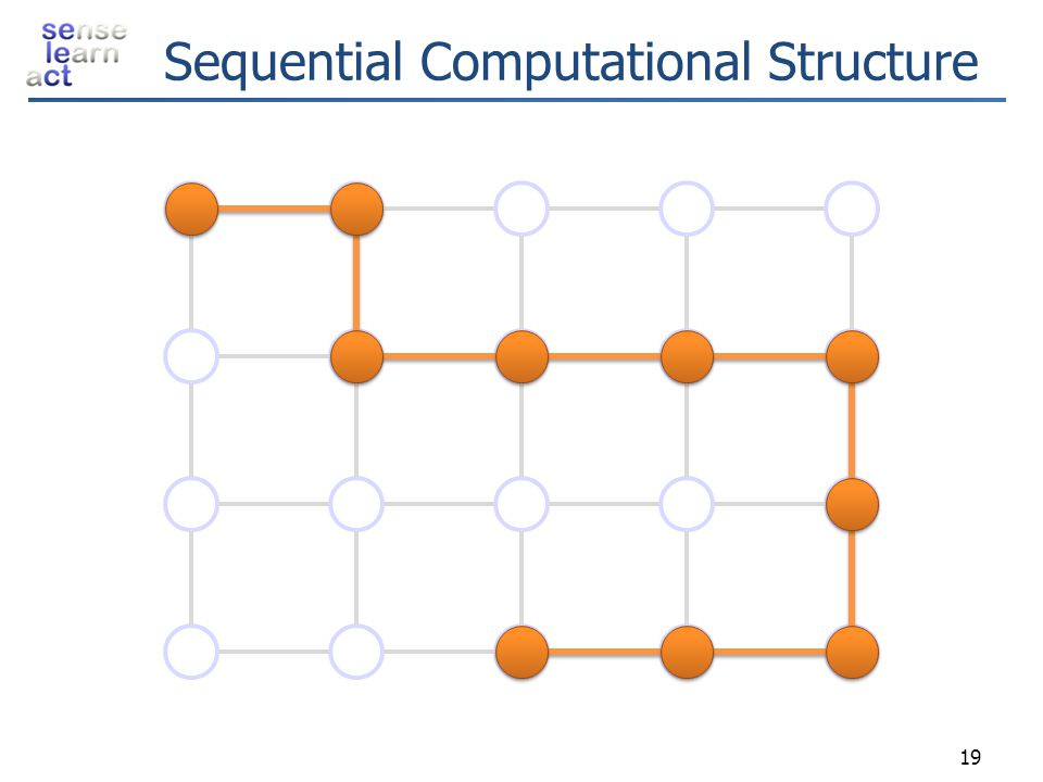 Sequential Computational Structure