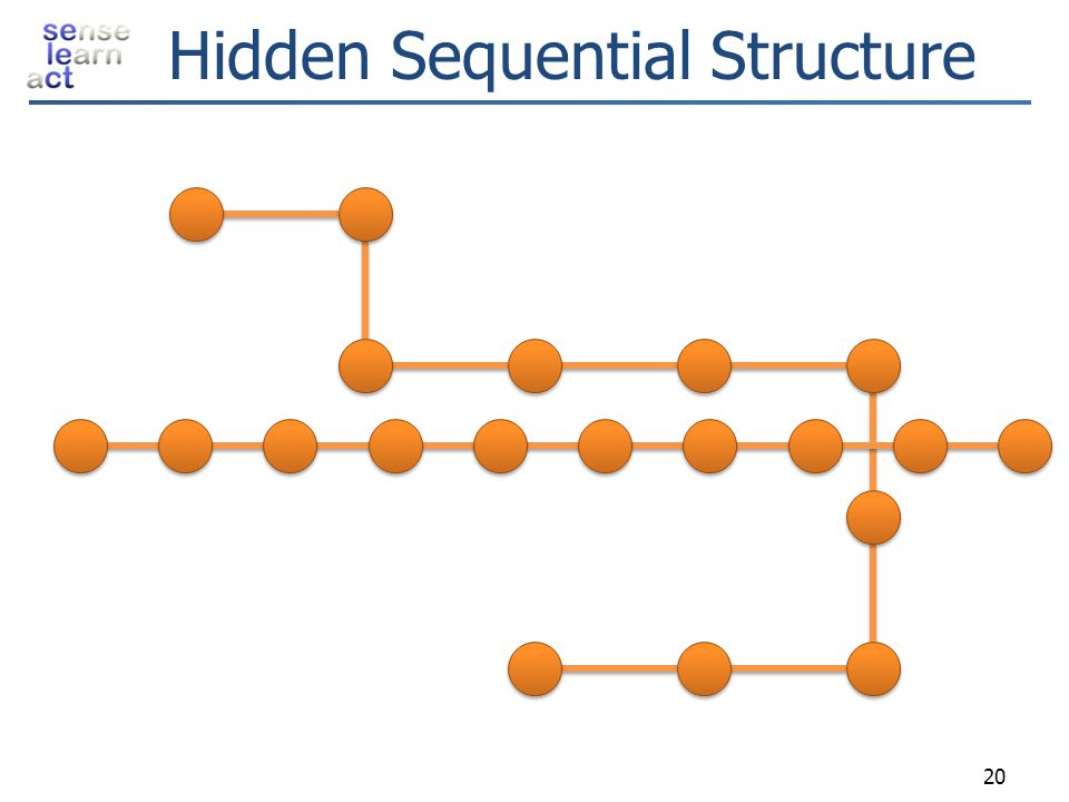 Hidden Sequential Structure