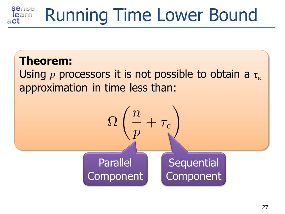 Running Time Lower Bound