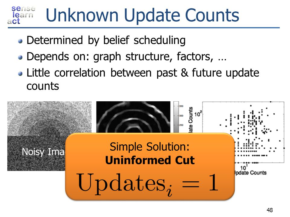Unknown Update Counts Determined by belief scheduling