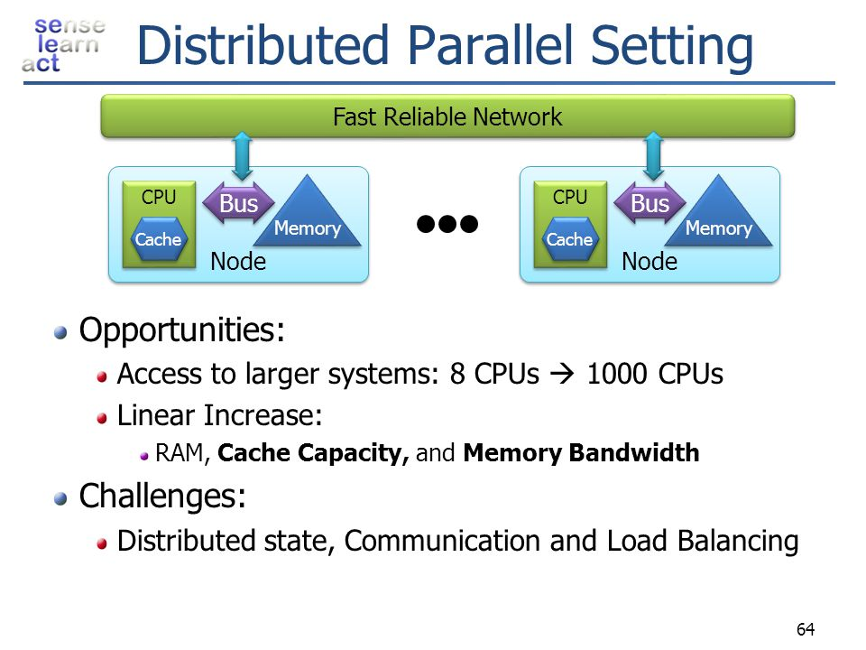 Distributed Parallel Setting