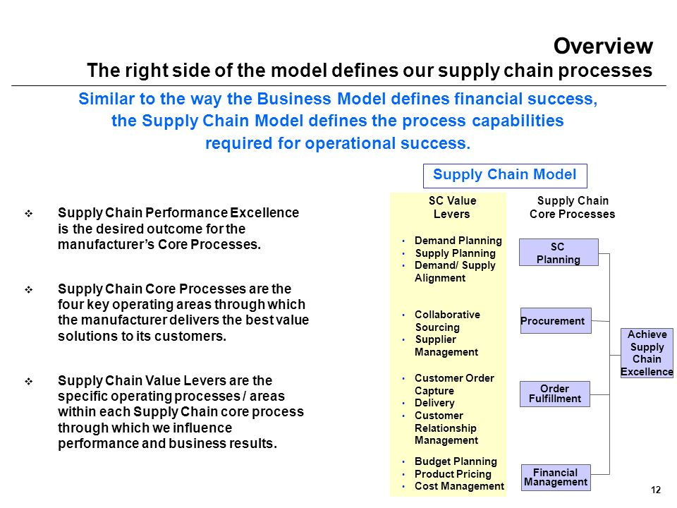 Achieve Supply Chain Excellence