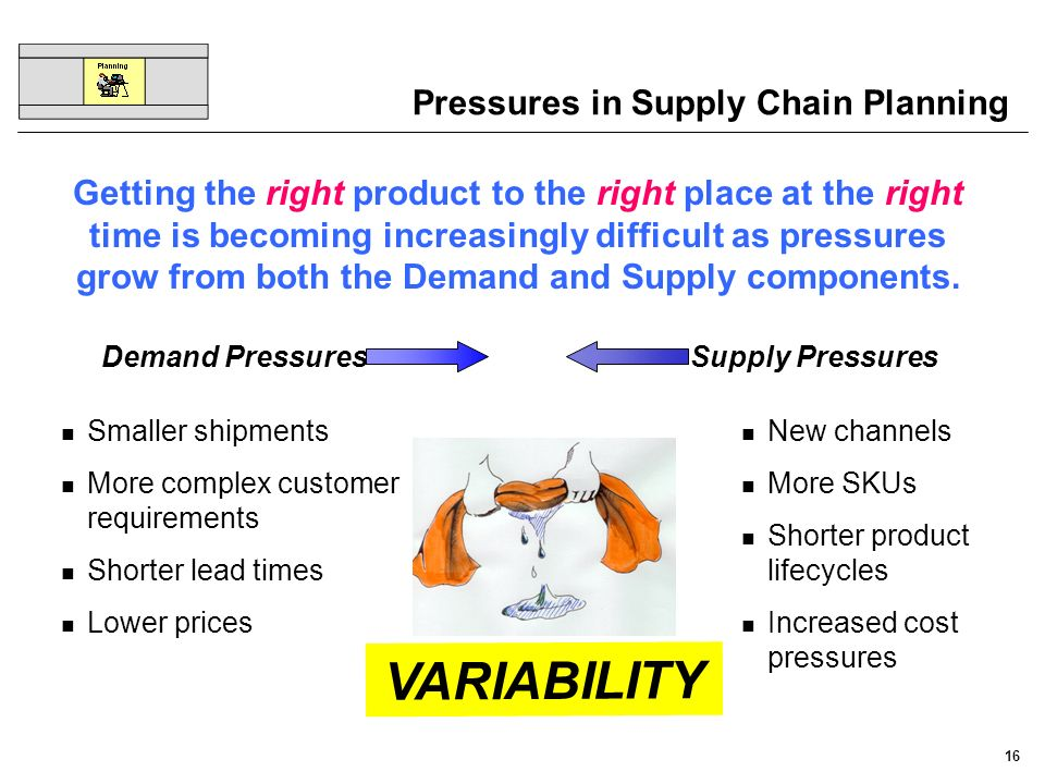 Pressures in Supply Chain Planning