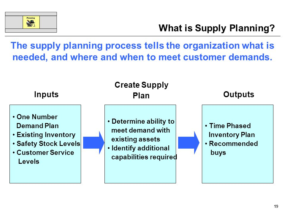 What is Supply Planning