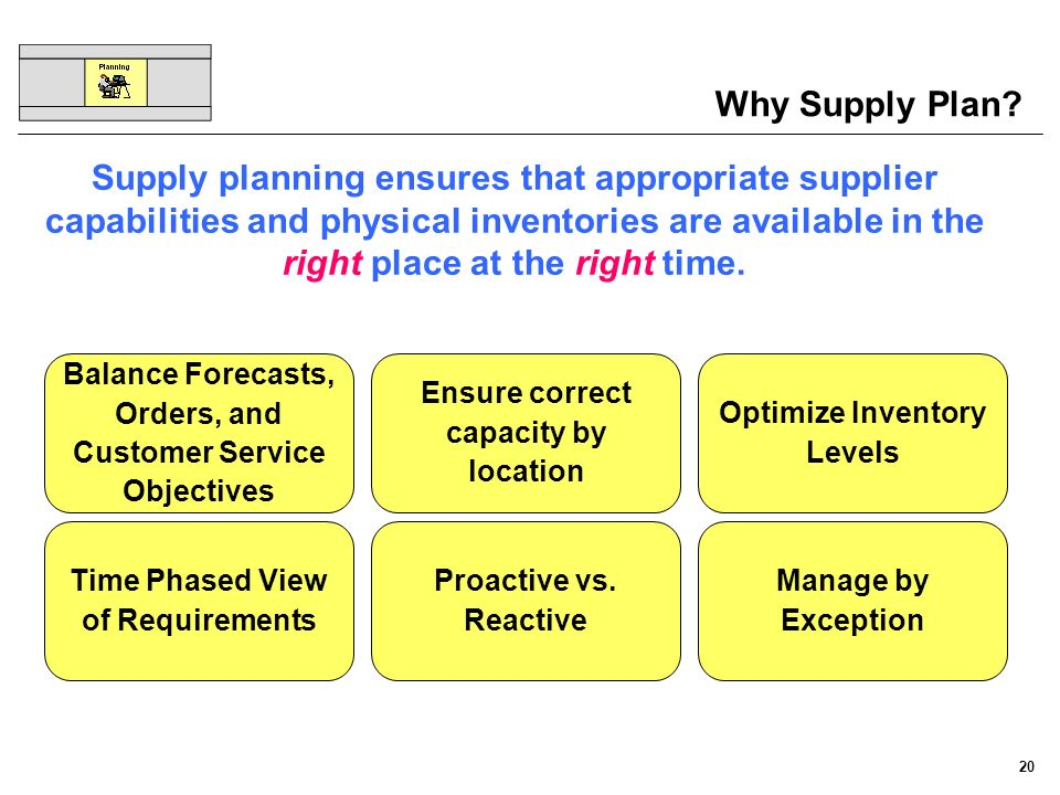 Supply Chain Overview Why Supply Plan