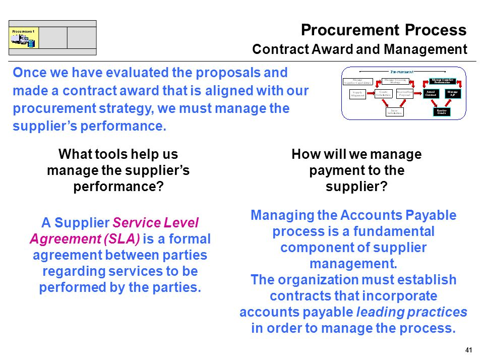 Procurement Process Contract Award and Management